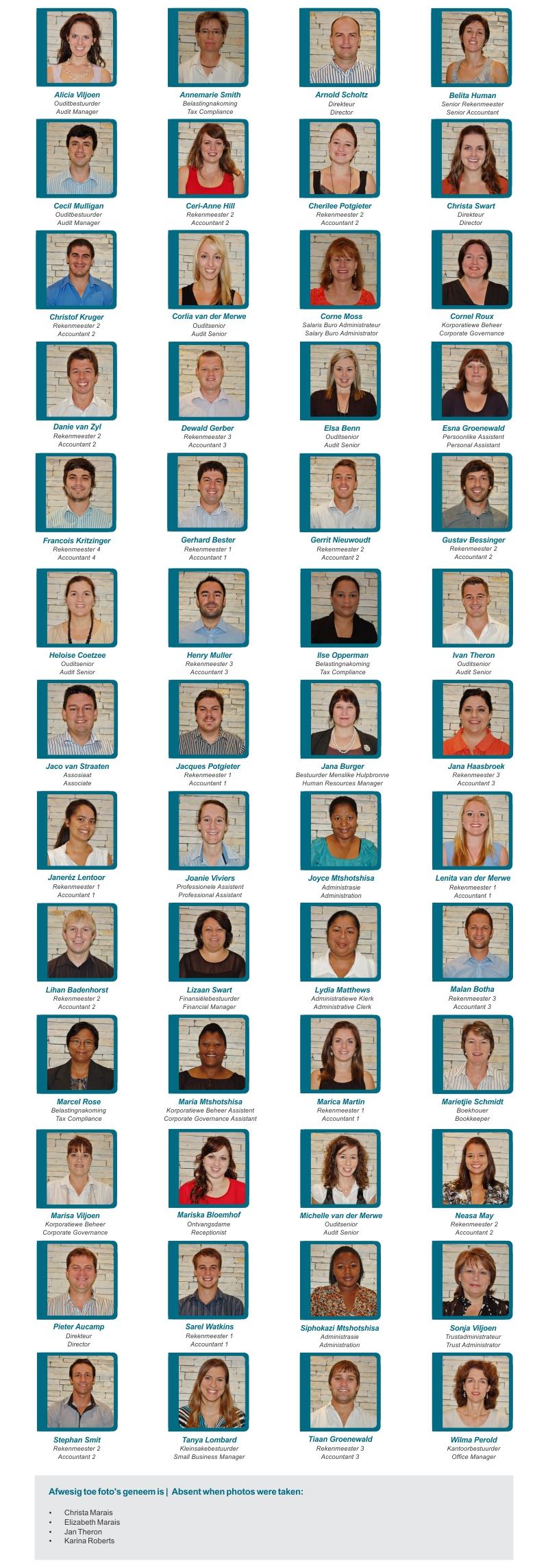 ASL_Huidige personeel