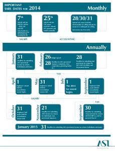 ASL_Newsletter Feb_Dates